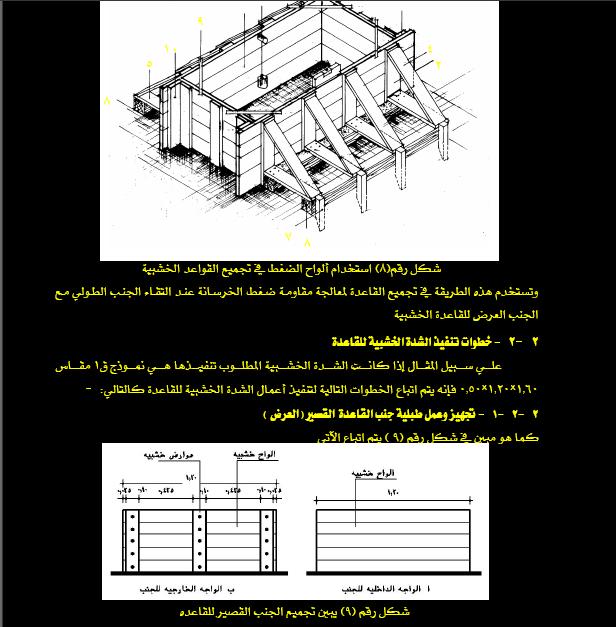 مشروع تنفيذ عماره سكنيه وبالصور 11