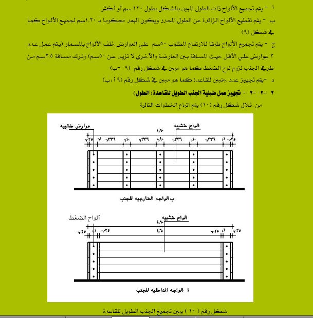 مشروع تنفيذ عماره سكنيه وبالصور 12