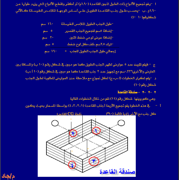 مشروع تنفيذ عماره سكنيه وبالصور 14