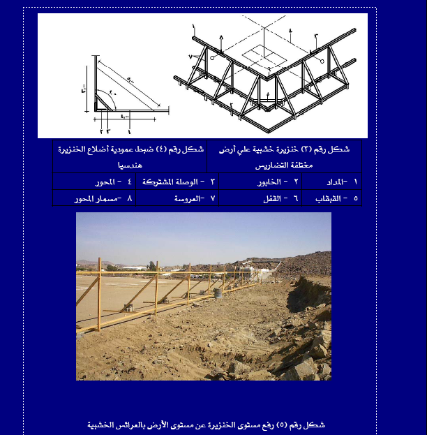 مشروع تنفيذ عماره سكنيه وبالصور 2