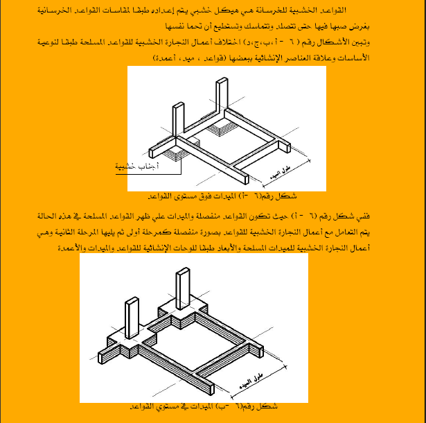 مشروع تنفيذ عماره سكنيه وبالصور 6